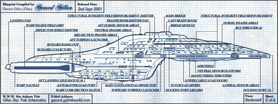 Ship schematics : Star Trek - Star Trek Armada II: Fleet ... on galaxy star trek lcars schematics, star trek prometheus schematics, deep space nine schematics, uss enterprise schematics, delta flyer schematics, sci-fi spaceship schematics, ship schematics, gilso star trek schematics, federation runabout schematics, starship schematics, star trek enterprise schematics, babylon 5 schematics, seaquest dsv schematics,